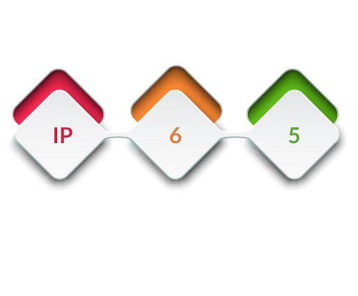 Grados de protección IP